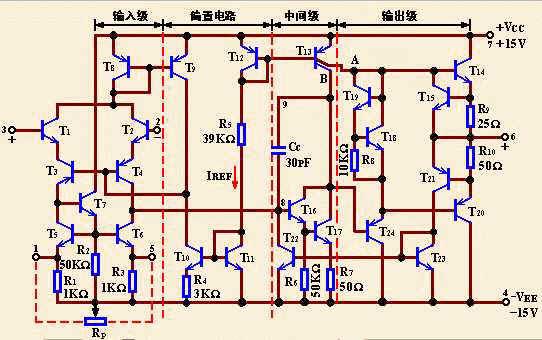集成电路运算放大器是一种高电压增益、高输入电阻和低输出电阻的多级直接耦合放大电路,它的类型很多,电路也不一样,但结构具有共同之处,图XX_01表示集成运放的内部电路组成原理框图。图中输入级一般是由BJT、JFET或MOSFET组成的差分式放大电路,利用它的对称特性可以提高整个电路的共模抑制比和其他方面的性能,它的两个输入端构成整个电路的反相输入端和同相输入端。电压放大级的主要作用是提高电压增益,它可由一级或多级放大电路组成。输出级一般由电压跟随器或互补电压跟随器所组成,以降低输出电阻,提高带负载能力。偏置
