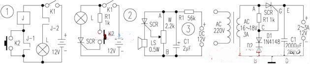 晶闸管,又称可控硅(单向SCR、双向BCR)是一种4层的(PNPN)三端器件。在电子技术和工业控制中,被派作整流和电子开关等用场。在这里,笔者介绍它们的基本特性和几种典型应用电路。 1. 锁存器电路。 图1是一种由继电器J、电源(+12V)、开关K1和微动开关K2组成的锁存器电路。当电源开关K1闭合时,因J回路中的开关K2和其触点J-1是断开的,继电器J不工作,其触点J-2也未闭合,所以电珠L不亮。一旦人工触动一下K2,J得电激活,对应的触点J-1、J-2闭合,L点亮。此时微动开关K2不再起作用(已自锁)