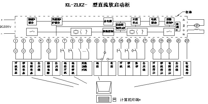 该调速系统是由pwm驱动控制器