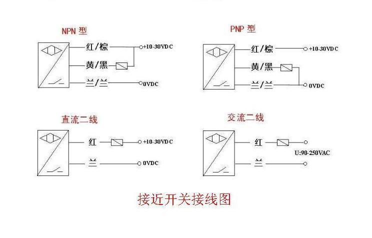 接线比较简单,接近开关与负载串联后接到电源即可