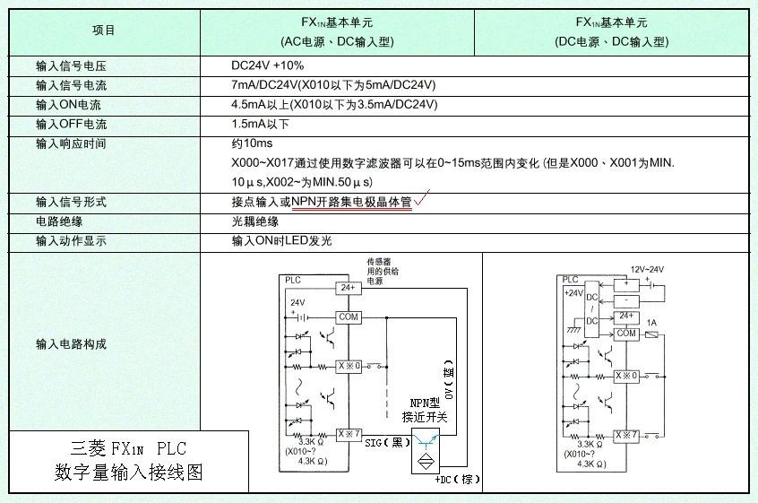 三菱plc; 关于接近开关接线图及与plc的接线方法
