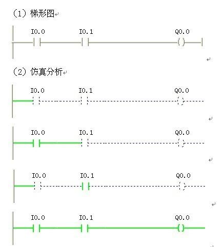 输出类型分为继电器输出,晶体管输出和晶闸管输出.