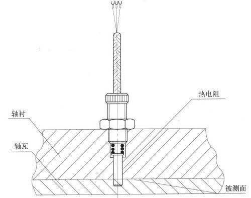 端面热电阻热电阻 三线制热电阻接线图1;