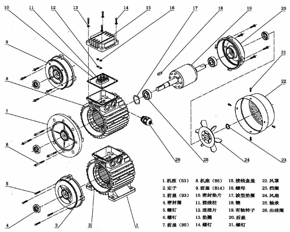 电动机接线盒内都有一块接线板