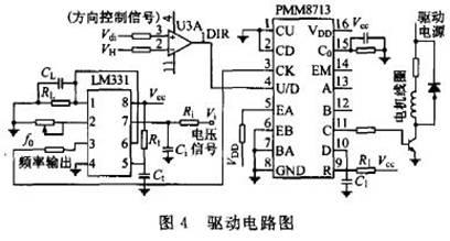 步进电机驱动电路_步进电机驱动器原理图