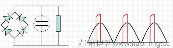 功率因数校正电路,在上世纪五十年代,已经针对具有感性负载的交流用电器具的电压和电流不同相(图1)从而引起的供电效率低下提出了改进方法(由于感性负载的电流滞后所加电压,由于电压和电流的相位不同使供电线路的负担加重导致供电线路效率下降,这就要求在感性用电器具上并联一个电容器用以调整其该用电器具的电压、电流相位特性,例如:当时要求所使用的40W日光灯必须并联一个4.