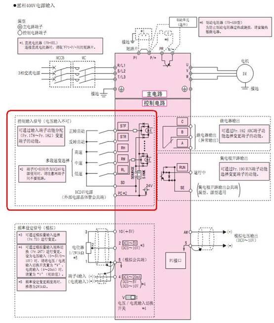 PLC与变频器接线图