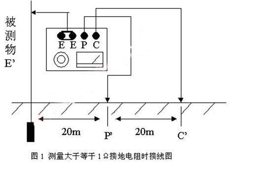 接地电阻测试方法_软启动技术网
