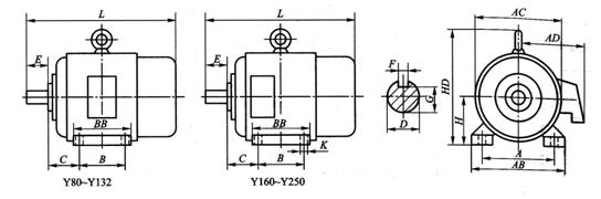 y系列三相异步电动机型号及选择方法