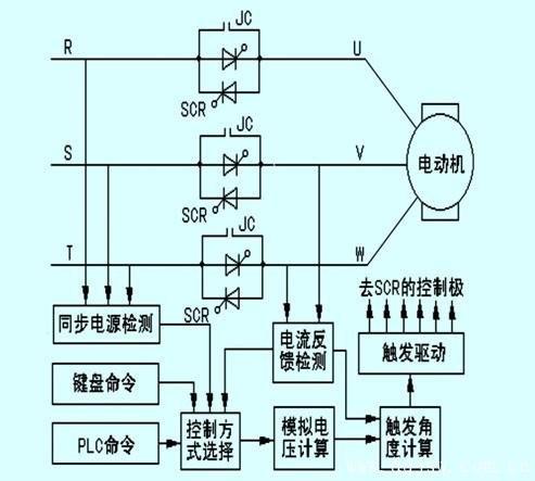软启动器工作原理图