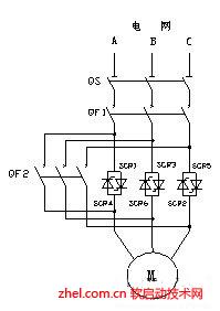 晶闸管软起动器工作原理图