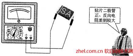 贴片发光二极管(led)检测及正负极判别方法