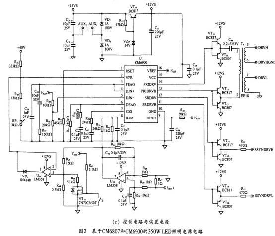 概述 本文介绍采用PFC控制器CM6807和谐振半桥控制器CM6900的350W高效(》90%)高功率因数(》0.95)LED照明电源解决方案。该方案适用于直至1kW的电源供应器,可用于LED照明、LED路灯、大型LED看板和大功率体育场馆照明等。 美国能源之星等规范要求在任何功率电平上的离线式(off-line)LED照明电源具有高功率因数和高能效。对于普通照明用低功率LED驱动电源,采用基于专用控制器IC的单级功率因数校正(PFC)反激式电路拓扑是最基本的解决方案。这种拓扑结构的特点是只使用一个功率