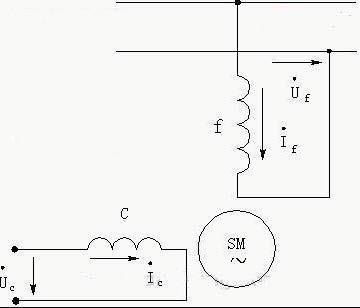 交流伺服电动机原理图