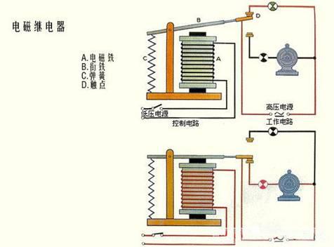 电磁继电器原理及接线图