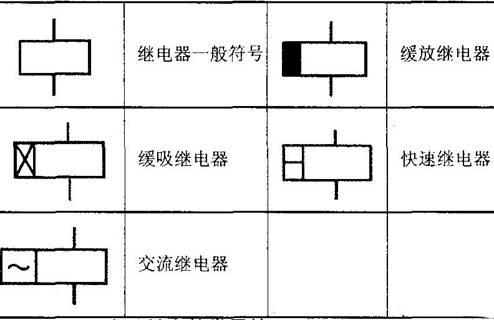 继电器符号_电磁继电器的电路图形符号及表示方法