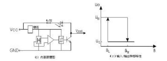 霍尔元件电路图如图6前半部分所示