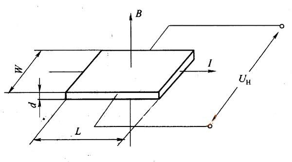 霍尔开关工作原理_霍尔效应原理图