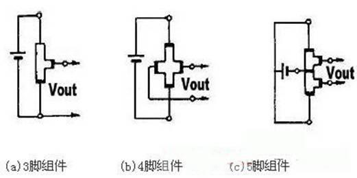 图2 霍尔组件使用方法 霍尔组件有下列三种用法: (A) 事先使一定电流流过霍尔组件,用以检出磁场或变换成磁场的其它物理量的方法。 (B) 利用组件的电流、磁场及作为其变量的该两种量的乘法作用的方法。 (C) 利用非相反性(即在一定磁场中,使与输入端子通以电流时所得的输出同方向的电流流过输出端子时,在输入端子会产生与最初的电压反方向的霍尔电压的现象)的方法。上述各种使用方法的具体例参照前述磁电变换组件的用途的项所述。在这些具体例中,有不少在组件的灵敏度及温度特性上,霍尔组件形成1 匝(Turn)的线圈有