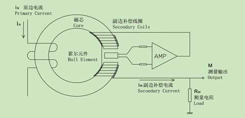 电器元件 传感器  霍尔电压传感器实际上是一种特殊