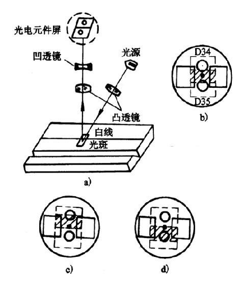 光电传感器原理_光电传感器电路图