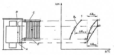 在油箱内部,油主要在变压器器身的发热元件中向上流动.