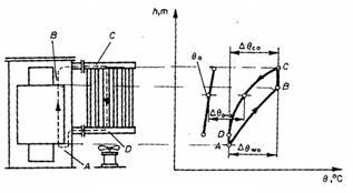 油浸式变压器原理图_油浸式变压器的冷却原理及方式分析_油浸式变压器油的流动状态 ...