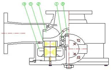 变压器油泵的结构,原理及应用_变压器油泵的故障诊断问题探讨_变压器
