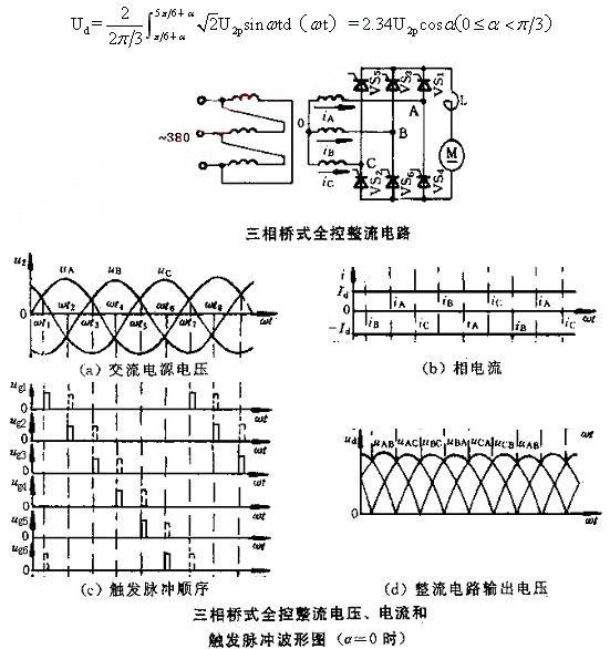 三相桥式可控整流电路图