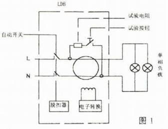 漏电开关原理_漏电开关接线_漏电开关的接法