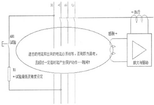 下图为三相四线的漏电保护器原理图
