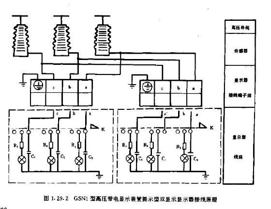 高压带电显示器传感器型号及工作原理