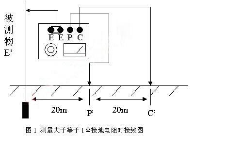 接地电阻测试仪原理