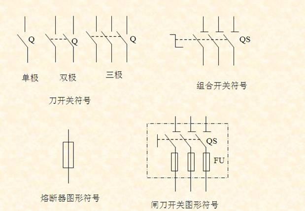 工业电气元件图形符号大全
