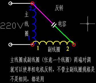 详解单相异步电动机原理及正反转接线图_软启动技术网