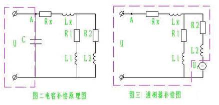 变负载进相器工作原理及在高压电机上的应用
