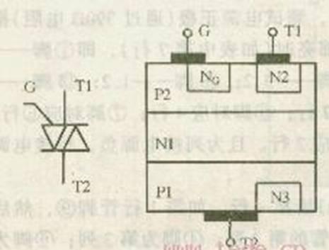 可控硅  测试双向晶闸管的好坏方法