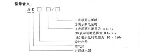 电动机式时间继电器是由微型同步电动机,离合电磁铁,减速齿轮组,差动