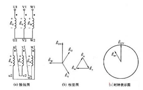画出负载作星形连接的电路图