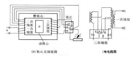 弧焊变压器的工作原理及特点