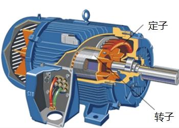三相异步电动机常见故障及检修方法